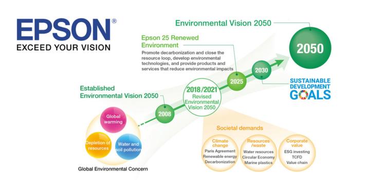 Epson 25 Renewed
